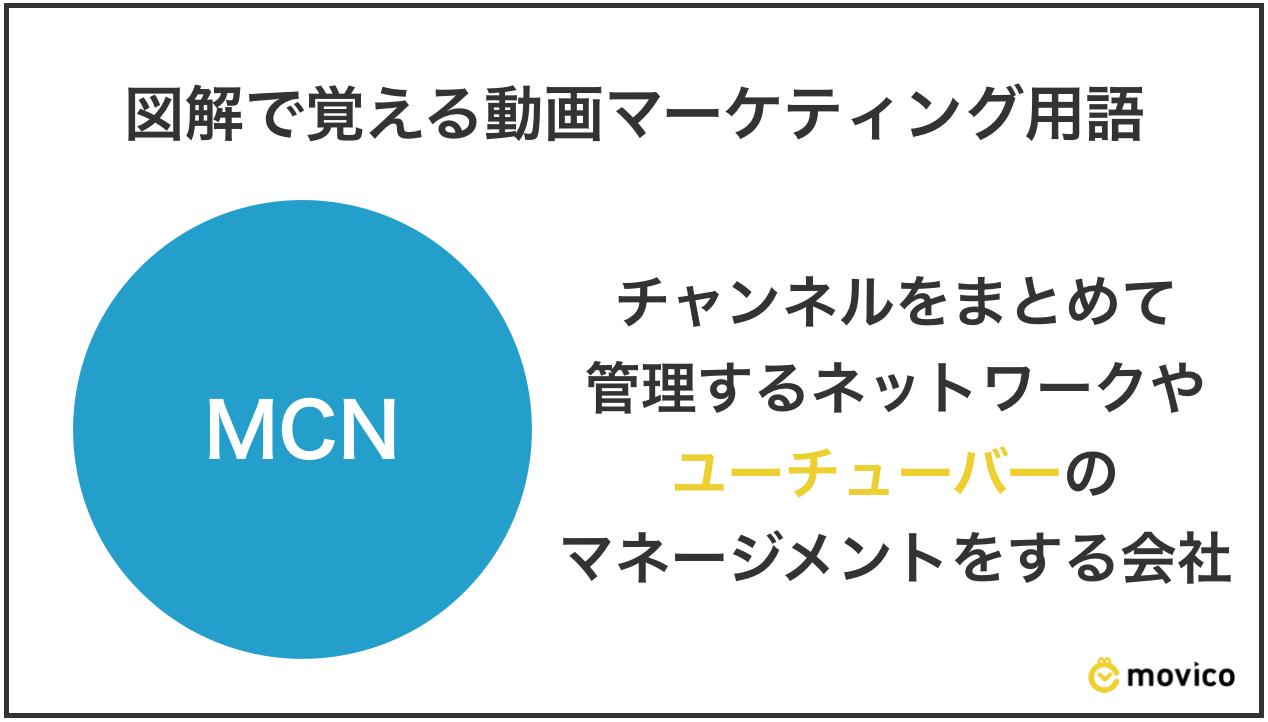 MCNとは