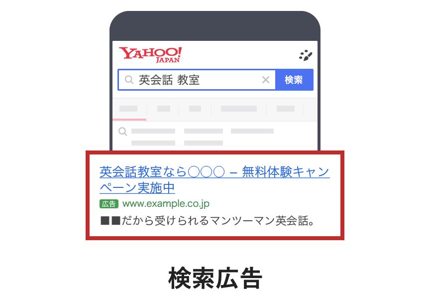 検索広告の入稿規定