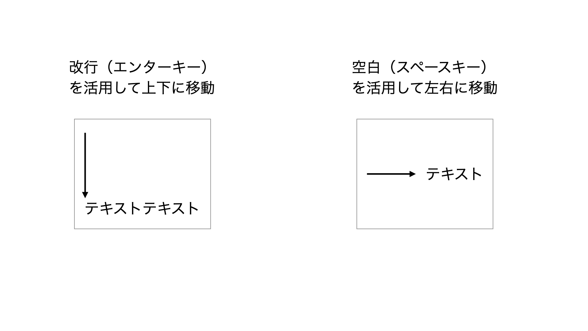 文字配置変更2