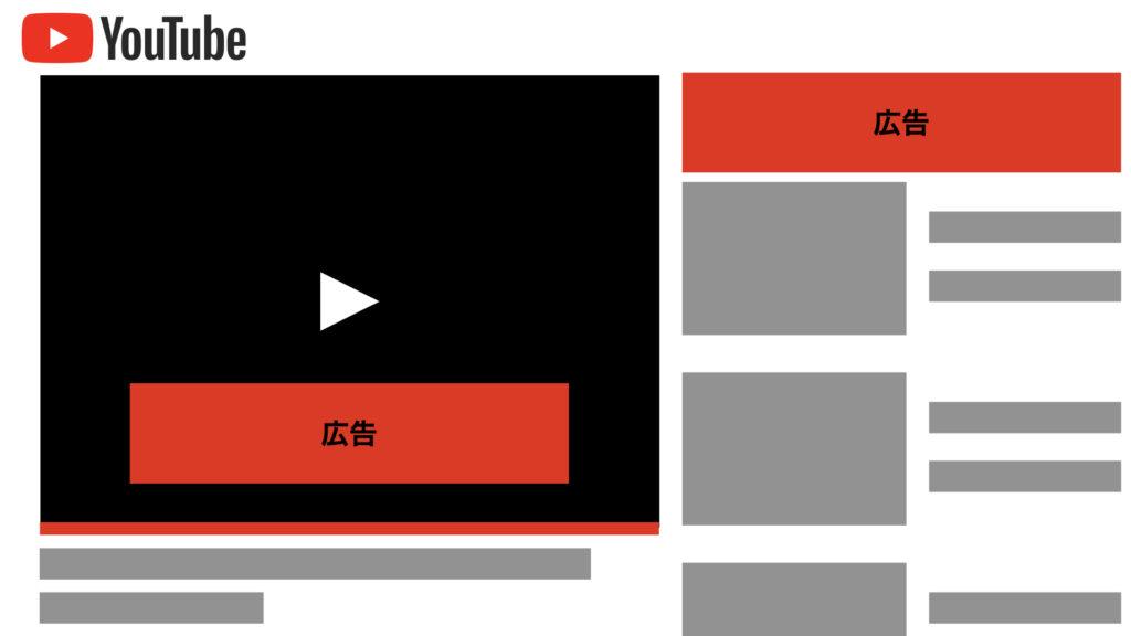 GDN YouTube